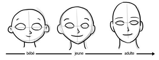 Extrêmement Dessiner les visages et les têtes DG26