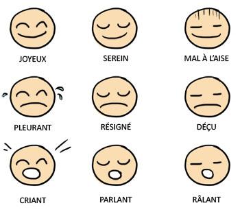 Les expressions du visage - Comment ne pas puer de la bouche ...
